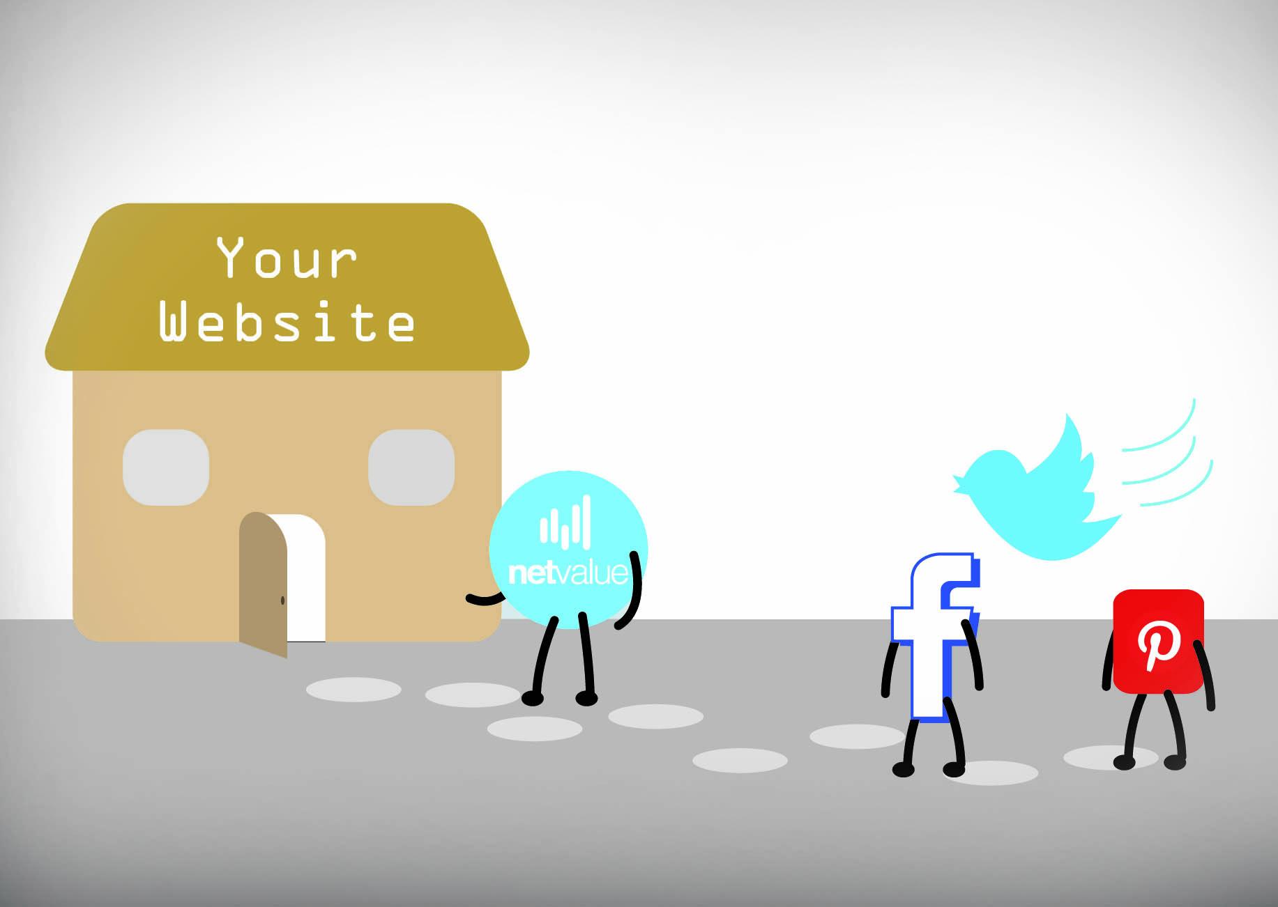 Πώς να αυξήσετε την επισκεψιμότητα της ιστοσελίδας σας